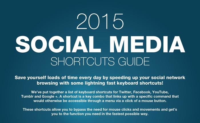 [Infographic] คู่มือการใช้คีย์ลัด สำหรับ Social Media ประจำปี 2015