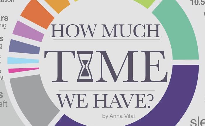 [Infographic] เจาะลึกประชากร 7 พันล้านคน พวกเขาทำงานอะไร และใช้เวลาไปกับอะไรมากที่สุด