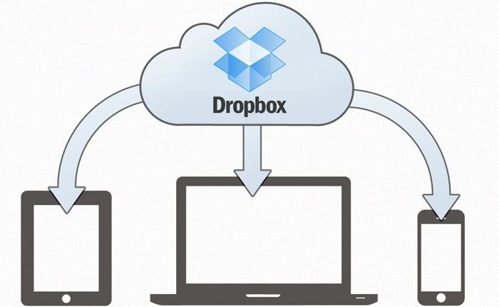 Dropbox อัพเดทให้ผู้ใช้ iOS สามารถเซฟไฟล์ผ่านแอพฯได้
