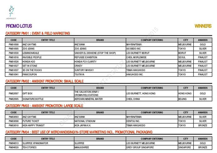 ADFEST 2015 WINNERS - PROMO LOTUS_EMBARGO-page-002