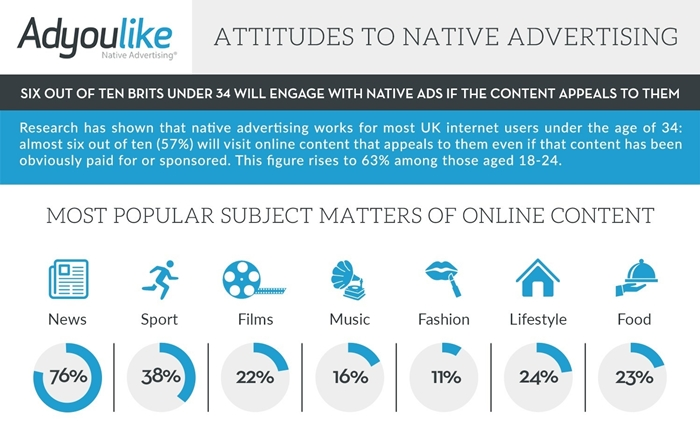 [Infographic] อะไรคือสิ่งที่ผู้บริโภคกลุ่ม Millennials ต้องการจาก Ad Content