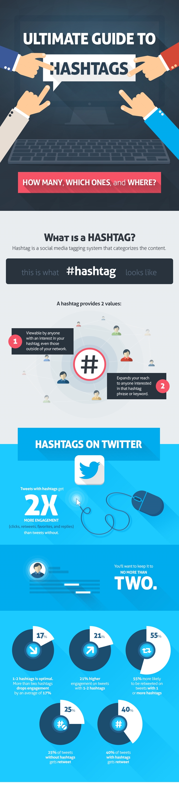 Ultimate-Guide-to-HashTags-How-Many-Which-Ones-and-Where-001