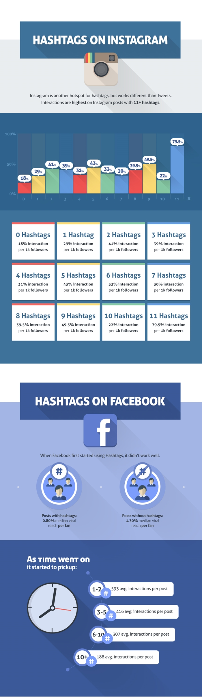 Ultimate-Guide-to-HashTags-How-Many-Which-Ones-and-Where-002