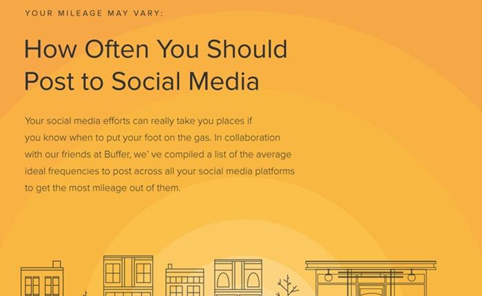 [Infographic] ต้องโพส Social Media วันละกี่ครั้ง ถึงจะดีที่สุด