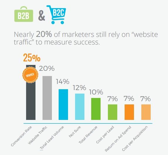 revenue-digital-webmarketing123-030315-005