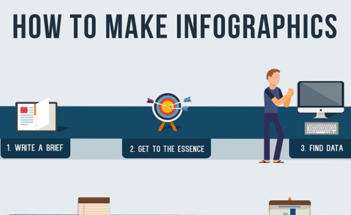 [Infographic] 9 ขั้นตอนง่ายๆ ในการทำ Infographic