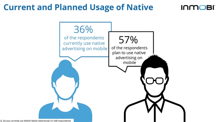 InMobi Native Advertising on Mobile Perceptions Study 2015-page-010-700