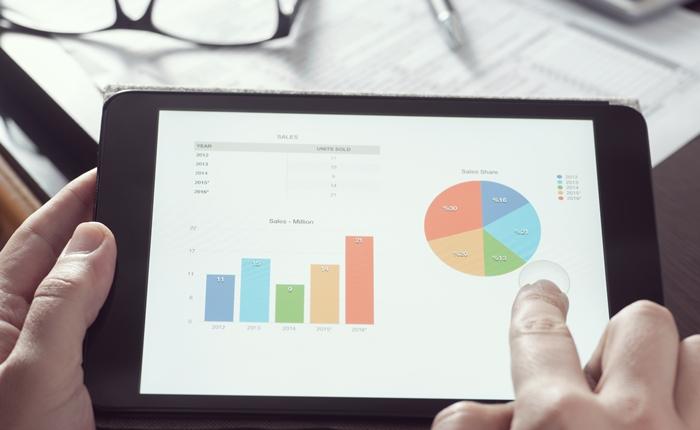10 คำถาม ที่นักการตลาดต้องพิจารณาก่อนซื้อ Data