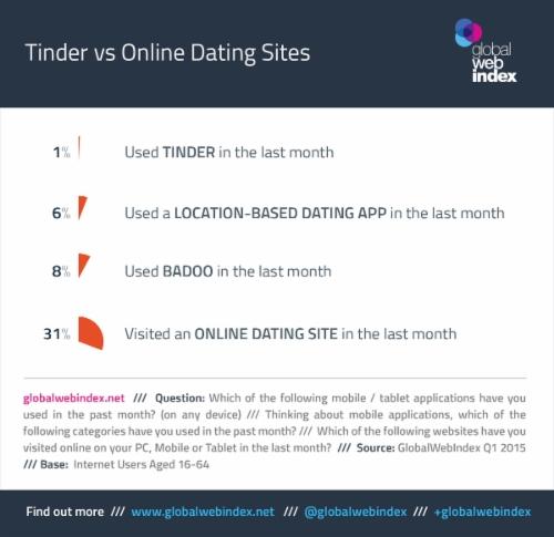 Tinder-Listicle1-jpeg