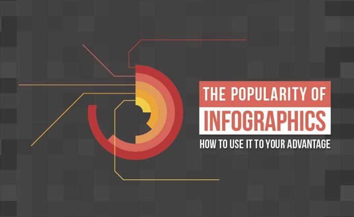 ทำไม Infographic จึงได้รับความนิยมสูง