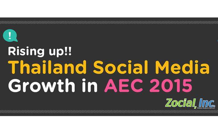 ประเทศไทยมีจุดยืน!! Facebook ไทยเติบโตยังไงใน AEC 2015