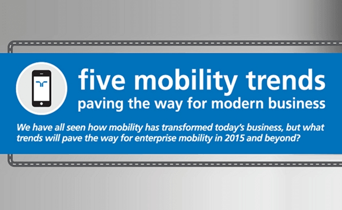 Five-Mobility-Trends-Paving-the-Way-for-Modern-Business-hilight