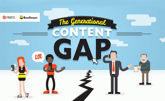 content gap higlight