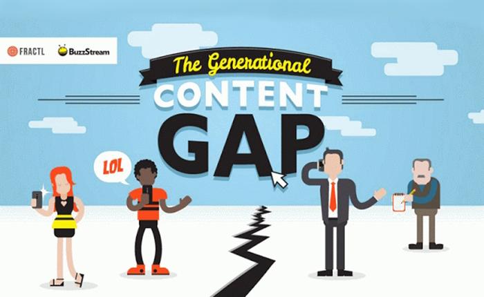 [Infographic] คน 3 รุ่น กับการเข้าถึง Online Content