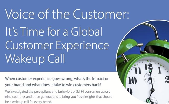 [Infographic] เสียงจากนักช้อปออนไลน์ เมื่อเจอประสบการณ์แย่ๆ ในการซื้อสินค้า