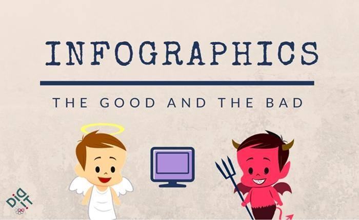 "[How to] สิ่งที่ ""ควรมี"" และ ""ไม่ควรมี"" บน Infographic"
