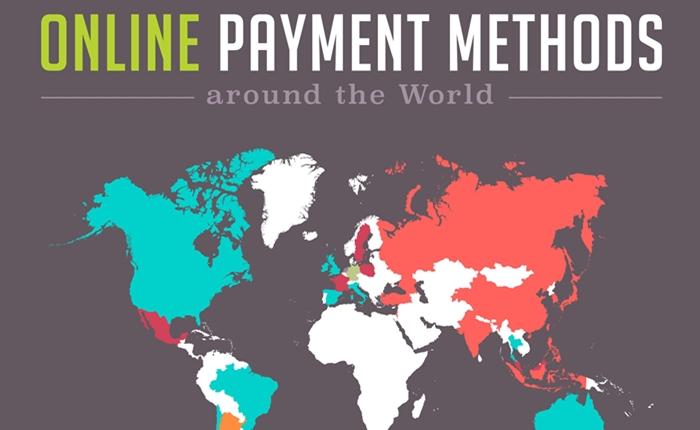 [Infographic] รวมช่องทางการใช้ Online Payment จากทั่วโลก
