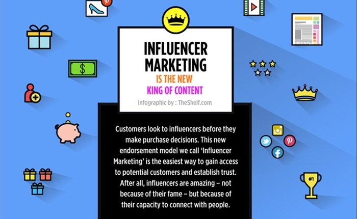 Influencer Marketing ขึ้นแท่น King of Content