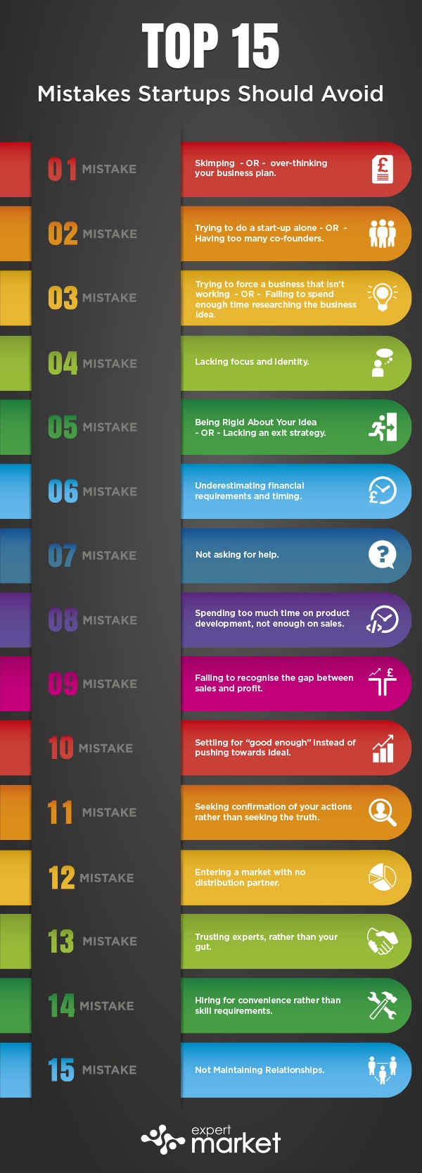 top-15-startup-mistakes-infographic
