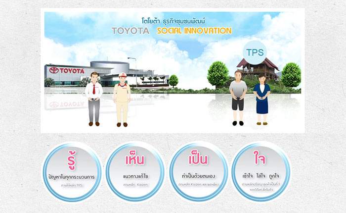 รู้ เห็น เป็น ใจ กระบวนการตามหลัก TPS และ Kaizen ของโตโยต้า ธุรกิจชุมชนพัฒน์ สู่ธุรกิจชุมชนไทย