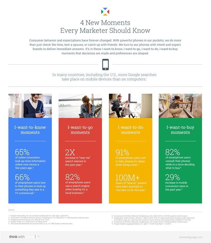 4-new-moments-every-marketer-should-know-page-001-770