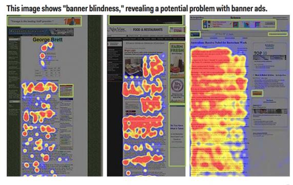 banner-blindness.png