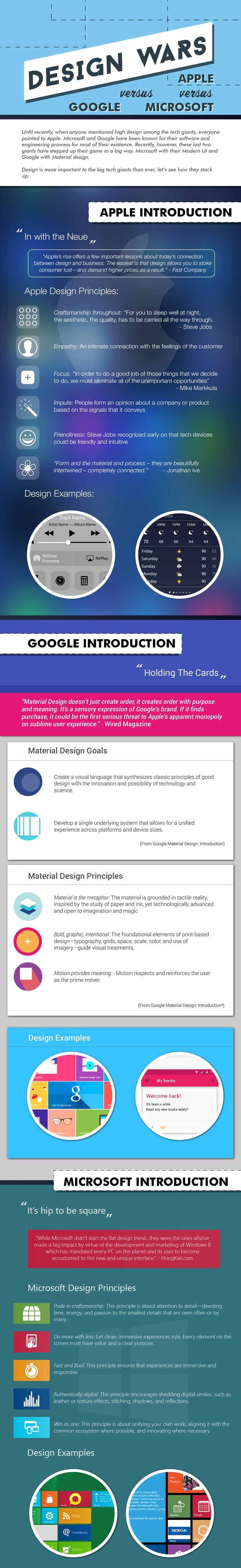 design-wars-infographic-coastal-creative3-001