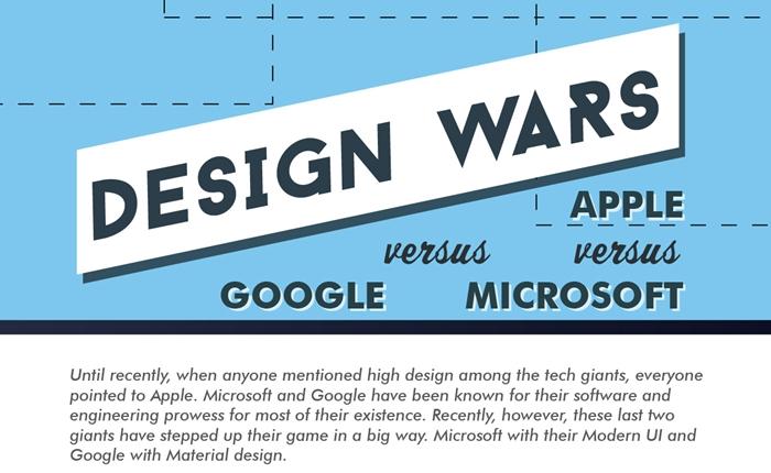 สงครามแห่งการดีไซน์ Apple-Google-Microsoft ศึกนี้ใครจะชนะ