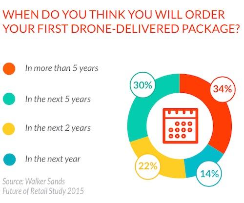 drone-walkersands-100615