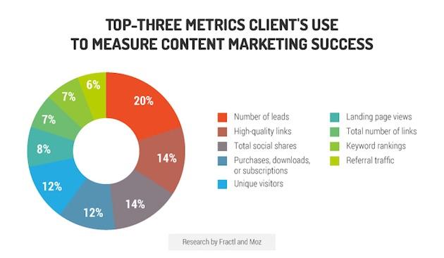 metrics-mozfractl-230615