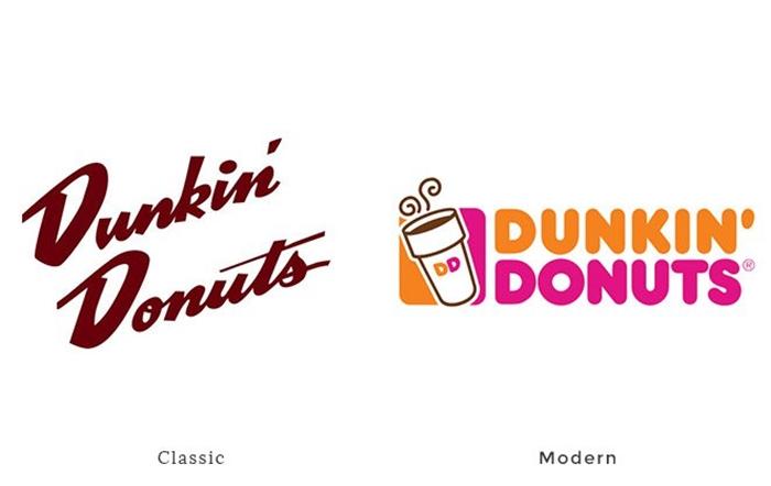 newlogo19_Dunking-Donuts