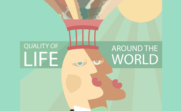 [Infographic] ดัชนีวัดคุณภาพชีวิต จากทุกประเทศทั่วโลก