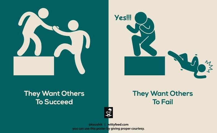 [Infographic] ความแตกต่างของ คนที่ประสบความสำเร็จ VS คนที่ไม่ประสบความสำเร็จ