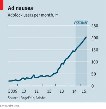 ภาพจาก Economist