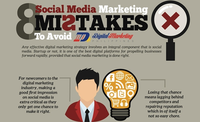 8 ข้อผิดพลาด ในการทำ Social Media Marketing ที่ควรหลีกเลี่ยง