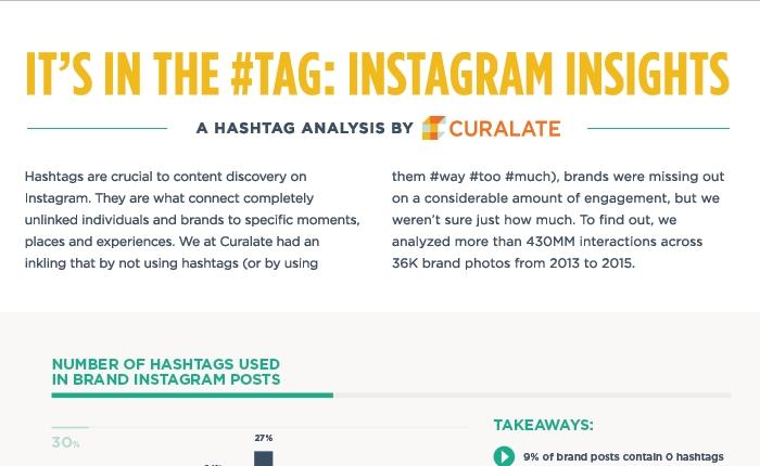 #Hashtag ต้องมากแค่ไหน จึงจะสร้าง Engagement ใน IG ได้