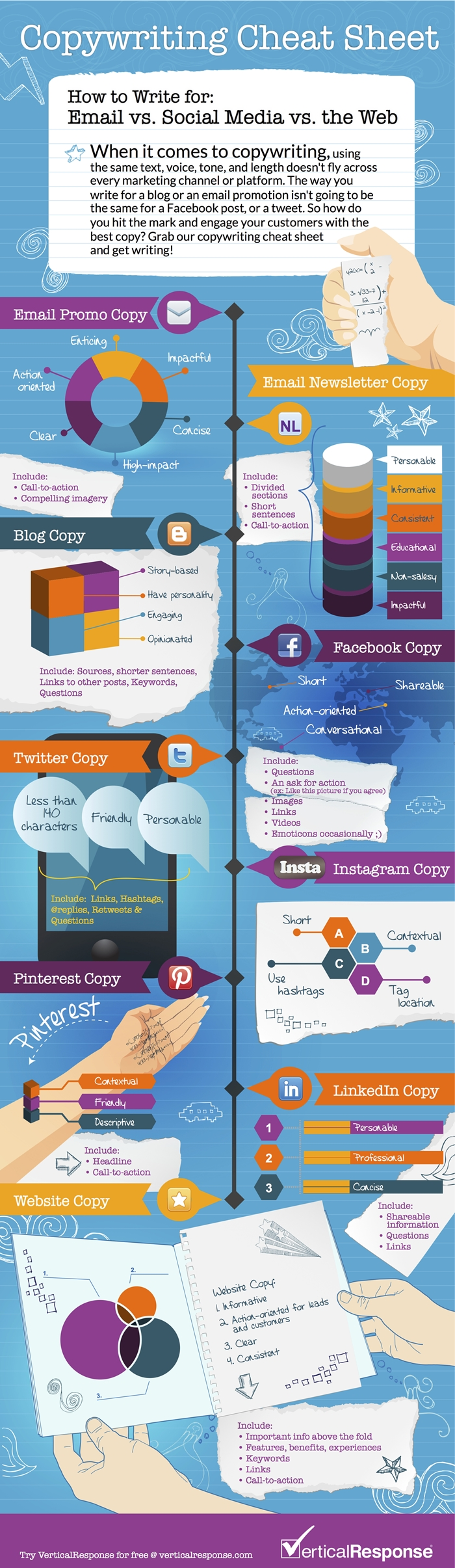 VerticalResponse-Copywriting-Cheatsheet–Infographic-700