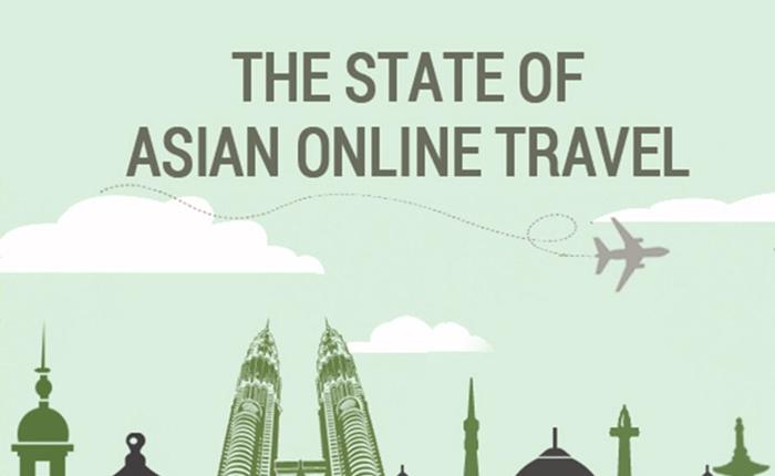 สถิติที่น่ารู้ ของนักท่องเที่ยวยุคดิจิทัล และปลายทางที่ต้องการจะไปที่สุด