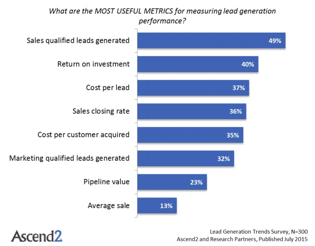 metrics-leadgen-ascend2-230715