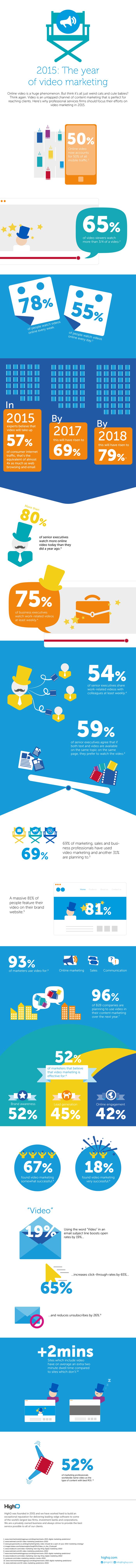 video marketing 2015 (1)-700