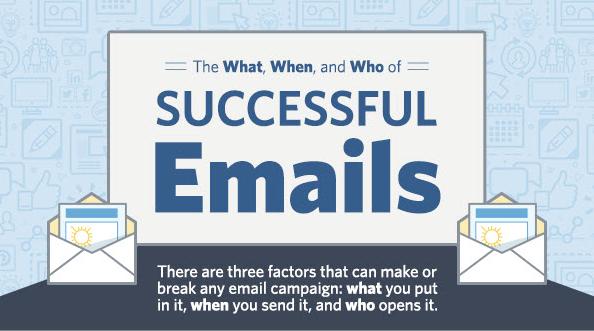 มาใช้ E-mail Marketing แบบมีประสิทธิภาพ มากกว่าที่จะเป็น Spam mail กัน