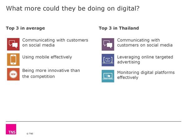 TNS Thailand_Presentation-page-039