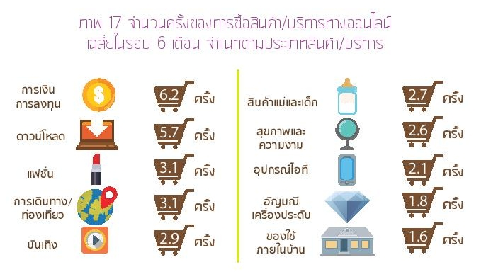 Thailand Internet User Profile 2015-page-063