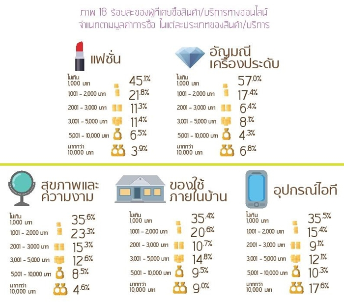 Thailand Internet User Profile 2015-page-065