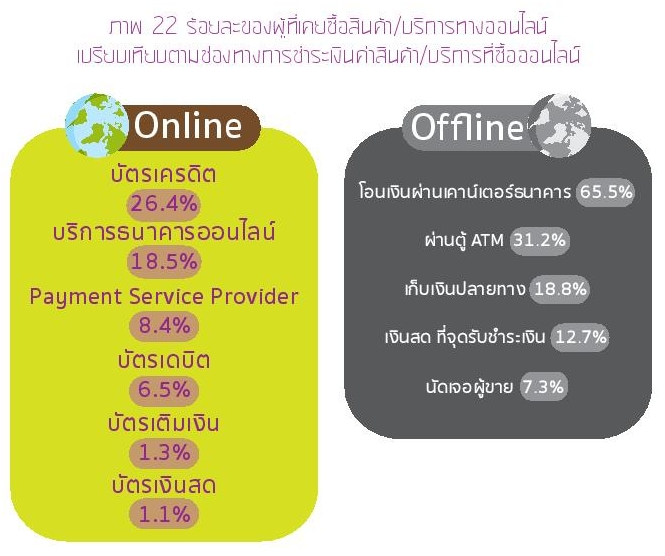 Thailand Internet User Profile 2015-page-073
