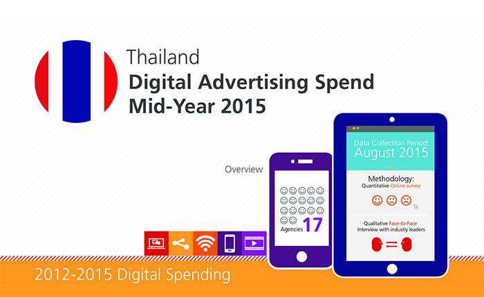เผยมูลค่าเม็ดเงินโฆษณาสื่อดิจิทัล 2558 เติบโต 62% Facebook, Video เป็นสื่อที่มาแรงสุด