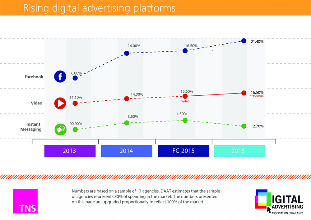 digital-ad-spend-2015-6