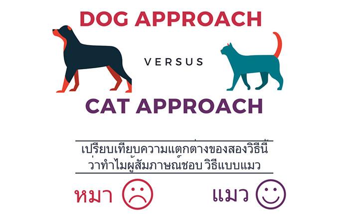เวลาไปสัมภาษณ์งาน คุณเป็นแคนดิเดทแบบหมา หรือเป็นแคนดิเดทแบบแมว?