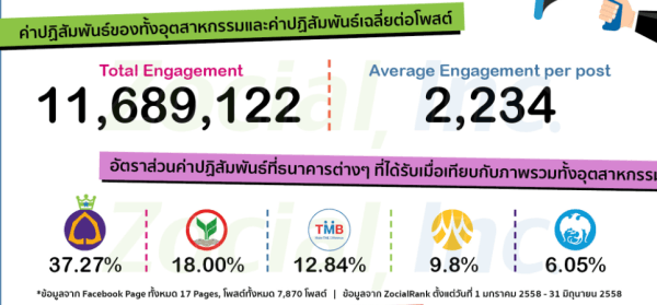 topengagement_bank_2015_2