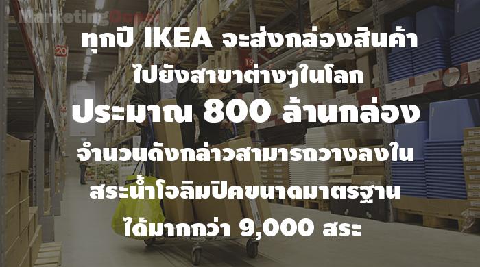 800 millions